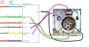 7 pin round trailer plug wiring diagram sensecurity org 7 round trailer plug wiring diagram 7 pin small round trailer plug wiring diagram electrical with