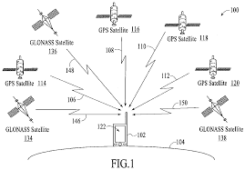 gps tracking wiring diagram gps discover your wiring diagram satellite position location