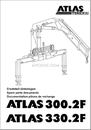 terex fork lift wiring schematic terex automotive wiring diagrams atlascranes 1 terex fork lift wiring schematic atlascranes 1