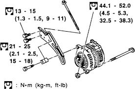infiniti i30 engine diagram alternator wiring diagram mega repair guides charging system alternator autozone com infiniti i30 engine diagram alternator