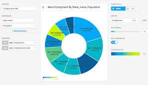 Pie Chart Mapd 3 6 0 Documentation