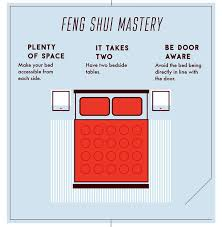 feng shui. Interior, Sleep Better With These Simple Feng Shui Bedroom Tips The Basic Bed Harmonious 0 E
