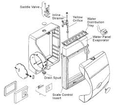 aprilaire 600a wiring diagram on aprilaire images free download Honeywell Humidifier Wiring Diagram aprilaire 600a wiring diagram 2 honeywell humidistat wiring diagram aprilaire 60 wiring diagram honeywell he265 humidifier wiring diagram