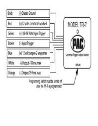 pac tr 7 wiring diagram wiring diagram option tr7 wiring diagram wiring diagram pac tr7 wiring diagram pac tr 7 wiring diagram