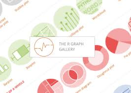 3d The R Graph Gallery