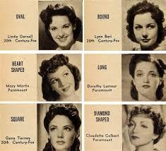 Vintage 1920 Long Hairstyles