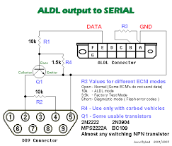 aldl wiring diagram aldl wiring diagrams online 95 honda civic ecu wiring diagram wirdig