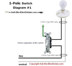 how to wire a light switch Home Wiring Light Switch single pole switching diagram home light switch wiring diagram