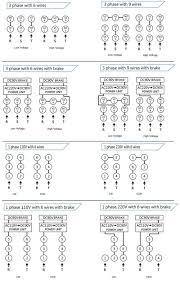 9 wire motor diagram wiring diagram site 9 wire motor diagram data wiring diagram 12 lead 480v motor diagram 9 wire motor diagram