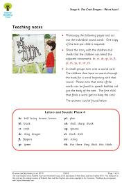 Look through our phonics worksheets to help your child put their phonics learning into practice Phase 4 Phonics Teaching Resources Teachit Primary