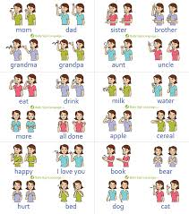 Baby Sign Language Chart Template Inspiration Baby Sign Language Chart