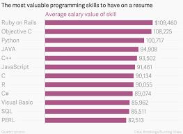 Ruby Ruby On Rails на русском