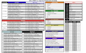 madden play call sheets 29 images of football call sheet template dotcomstand com