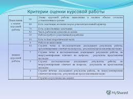 Презентация на тему Направление подготовки Бакалавр педагогики  14 Критерии оценки курсовой работы Выполнени е этапов