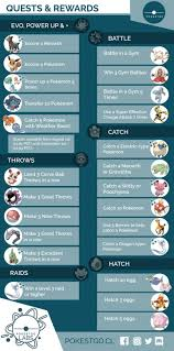 Quest Chart Pokemon Go Pokemon Go Quests Field And Special Research Rewards List