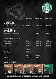 Menu Board Design Tips Menu Board Design For Starbucks Cafe Keeping To Brand