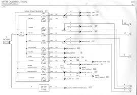 renault ac wiring diagram wiring diagrams best renault ac wiring diagram wiring library plymouth wiring diagrams renault ac wiring diagram