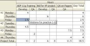 Sample Data For Pivot Table Adf 11g Richfaces A Closer Look At The Pivot Table Data