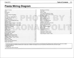 ford fiesta wiring diagram ukrobstep com 2014 ford fiesta wiring diagram 1996 explorer 2008