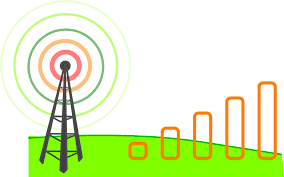 How To Check 2g 3g 4g Network Signal Strength On Your Phone