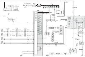 1999 volvo truck ecu wiring wiring diagrams value 1999 volvo truck ecu wiring wiring diagram val 1999 volvo truck ecu wiring