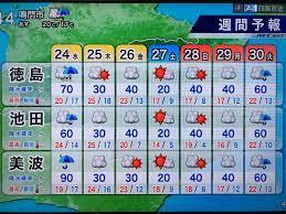 今日 の 天気 徳島 市