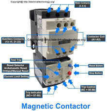 motor contactor wiring diagram in electric magnetic thermal Electric Contactor Wiring Diagram motor contactor wiring diagram in electric magnetic thermal overload relay 994×1024 jpg schneider electric contactor wiring diagrams