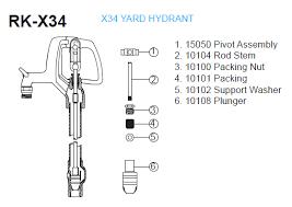 simmons yard hydrant parts. rk-x34 simmons yard hydrant parts