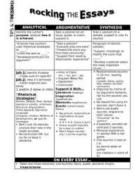 ideas about ap english on pinterest  ap literature english  this onestopshop handout reviews strategies for all three ap english language essays