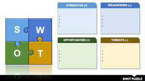 Business Analysis Templates Free Ppt Swot Template Besikeighty24co 22