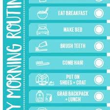 Editable Morning Routine Chart Beautiful Chore Template