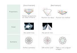 Diamond 4 C Chart Diamond Grading The 4 Cs Diamond About Tasaki