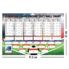 European Football Championship 2021 Schedule XL Poster | All groups and  matches - Posters buy now in the shop Close Up GmbH