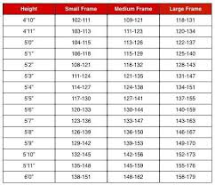 Weight Size Chart Women Weight And Frame Size Charts And Information Healthy