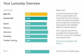 What Is Your Lumosity Performance Index Lpi Formerly