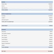 Restaurant Financial Statements Templates 050 Excel Income Statementemplate Subway Restaurant
