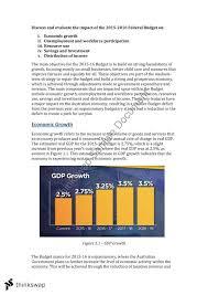 budget essay year hsc economics thinkswap budget 2015 16 essay