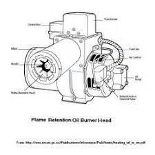 similiar beckett oil burner pump diagram keywords furnace wiring diagram on beckett afg oil burner parts diagram