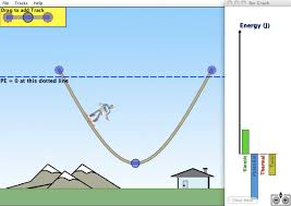 phet colorado the teachers chose phet energy skate park for the lesson shown with