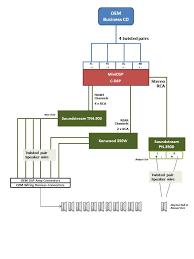 gg's e39 dsp delete & pcn data collection thread Bmw E39 Dsp Wiring Diagram topology as below bmw e39 dsp amp wiring diagram