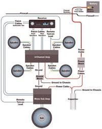 subwoofer wiring diagrams car audio and audio Car Subwoofer Wiring Diagram amplifier wiring diagram car audio subwoofer wiring diagram