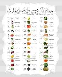 Exact Pregnancy Baby Size Chart Week By Week Pregnancy Size