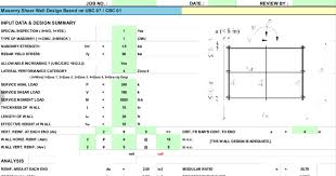 masonry shear wall design based on ubc