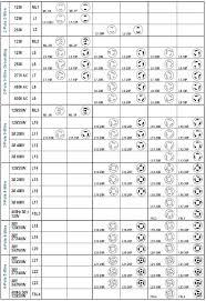 Nema Classifications Chart 24 Abundant Receptacle Chart