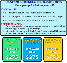 Soft Washing Gibsons Cleaning Solutions Quad Cities