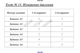 ГДЗ контрольные работы по физике класс Бобошина Измерение давления