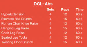 Diet Chart For Abs Workout Aamir Khan Dangal Workout And Diet Analyzed Gyminutes