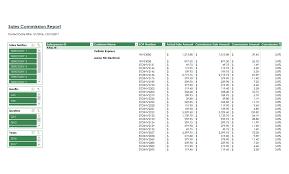 Sales Commission Report Jet Global