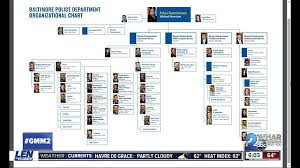 Baltimore County Police Department Organizational Chart Baltimore Police Department To Start New Restructured Leadership Plan