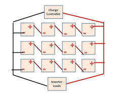 which comes first? series or parallel when wiring batteries youtube Series Parallel Switch Wiring Diagram series or parallel when wiring batteries